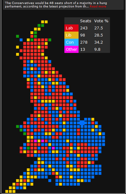 Map Of Uk General Election Results.Politicalbetting Com Blog Archive General Election Projection